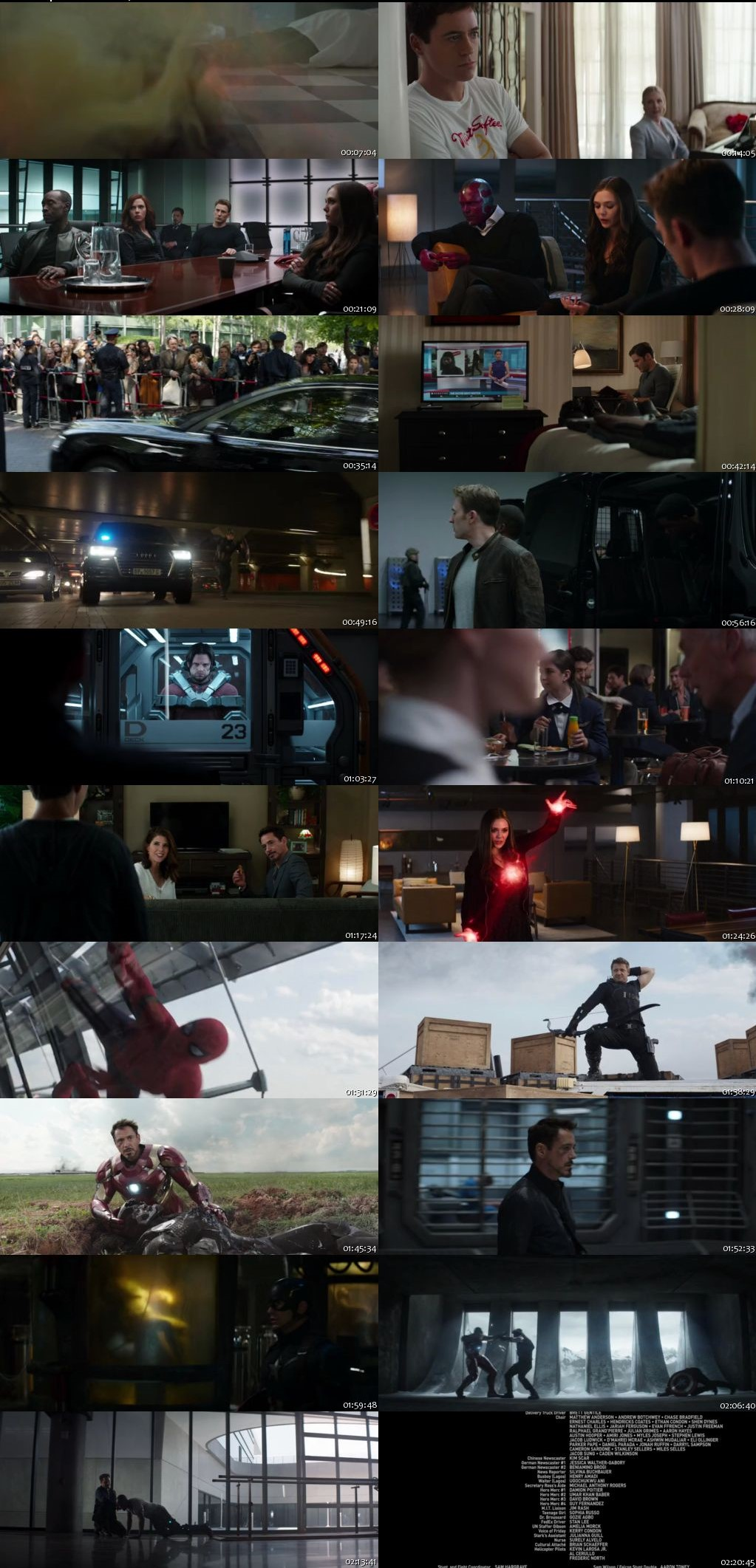 Captain America Civil War 2016 Dual Audio Brrip 300mb 480p